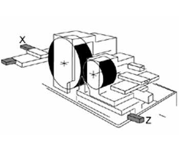 2 Axes<br> X Axis: Grinding wheel dressing <br> Z Axis: Lower slide movement