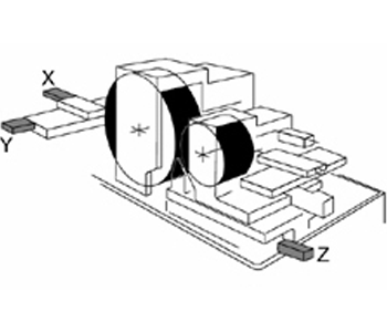 3 Axes<br> X, Y Axis: Grinding wheel dressing with interpolation<br> Z: Lower slide movement