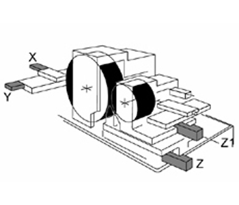 4 Axes<br> X, Y Axis: Grinding wheel dressing (Profile dressing) <br> Z Axis: Lower slide movement <br> Z1 Axis: Upper slide movement
