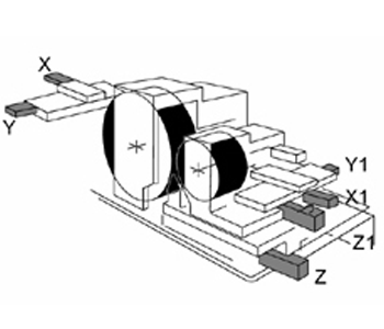 6 Axes<br> X, Y Axis: Grinding wheel dressing with interpolation<br> X1, Y1 Axis: Regulating wheel dressing with interpolation<br> Z Axis: Lower slide movement<br> Z1 Axis: Upper slide movement